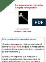 José Amozurrutia de María y Campos - Síntesis de los aspectos más relevantes sobre mapas conceptuales