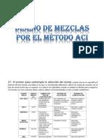 Diseño de mezclas por el método ACI