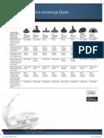JBL HK Multimedia Added-Advantage Guide May 2010
