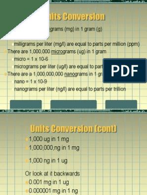 3. Units | Gram Per Litre | Parts Per Notation