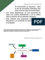 Microsoft PowerPoint - Anomalias Cardiacas Resumen [Compatibility Mode]