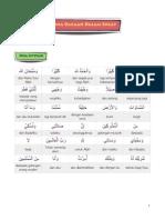 Makna Bacaan Dalam Solat (Lafaz dan terjemahannya)