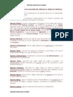 Cuestionario de Derecho Comercial