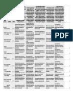 EVALUACIÓN - TEORÍA DEL CONOCIMIENTO - TÉLLEZ (respuestas).pdf