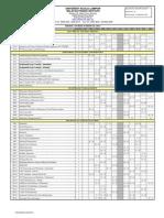 UniKL MFI 2013 - Short Course