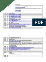 Jawaban Ujian Nasional Teori Kejuruan Mm 2013