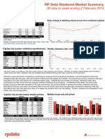 RP Data Weekend Market Summary 2 Feb 2014