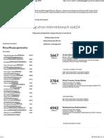 Smaku Books - Stat24 Report -  FEB.03.2014 - Profesjonalne Statystyki Stron, Mapa Kliknięć, Usługi SEM