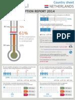 Factsheet Nederland