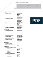 Centralizator Produse Lactate - Furnizori [k, Xxl, i] (1)
