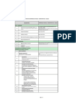 Ficha de Verificacion Exp Tecnicos