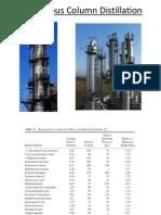 Distillation Column PPT