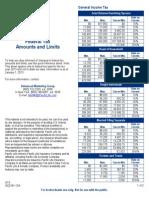 tax rates 2014