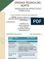 Características Sitios Naturales.pptx