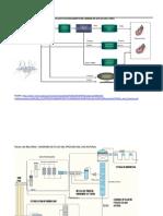diagramas procesos tarea