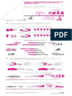 Vanson Bourne Infographic - Mobile Strategy