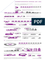 Vanson Bourne Infographic - A Corporate View of 4G