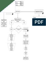 Fluxograma de Almoxarifado.pdf