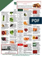 Market Reports Local 20140203