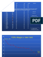FDR's Weight Chart and 1941 Bloodwork