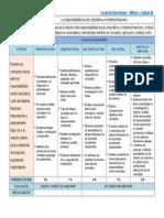 Asignación 1 - Diseño de Escala de Aprendizaje.doc
