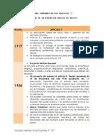 Cuadro Comparativo Panorama 1