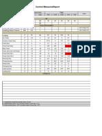 Control Measures Report