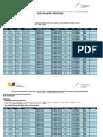 LISTADOS_DOCENTES_PARA_PRUEBAS_EN_LINEA (1).xlsx