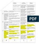 FOC Rubric and Reflection