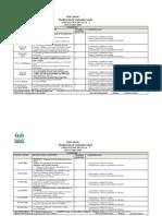 Dosificación anual Asignatura Estatal Ier. grado