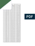 2488MK2 Neo Fx Parameter