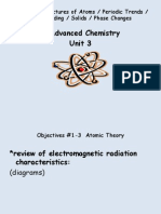 ACP Unit 3 Electronic Structures