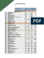 Presupuesto Estructuras - Viv. Multif.11
