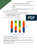 CEIP César Augusto - Camino Escolar - Resultado encuestas