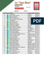Clasificaciones San Blas 2014 -Absoluta