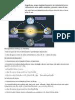 FI Variação anual temperatura.pdf