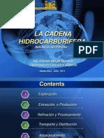 CAPÍTULO Nº 1A - LA CADENA HIDROCARBURÍFERA