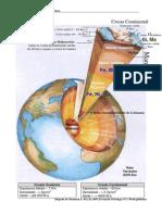 Acetato Estrutura Interna Da Terra