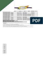 Requisitos DIPOR EAN 13-14 etc  Costa.xls