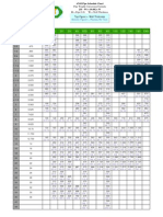 ANSI Pipe Schedule Chart-2