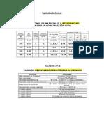 Equivalencias básicas.pdf
