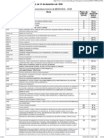 Taxas de Depreciação - RFB
