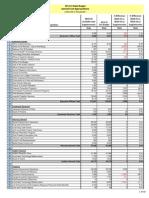 2014-15 Gov Proposed Budget - Spreadsheet