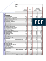 Proposed Pa. budget 2014-15