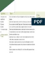 Soufflés au citron.pdf