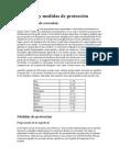 Corrosión y medidas de protección