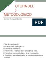 Estructura de Marco Metodologico