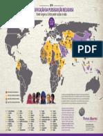 Classificação da Perseguição Religiosa 2014 - Portas Abertas