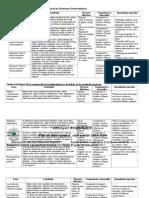 nuevas planeaciones 27-31de enero 2014-4 ANALILIA.doc