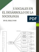 Fuerzas Sociales en El Desarrollo de La Sociologia Final